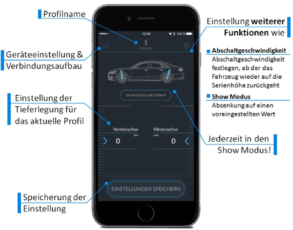 Funktionen der Active Suspension App zur Tieferlegung